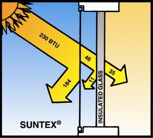 Energy Saving Sunscreens Arizona